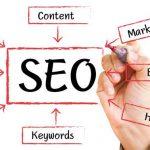 Blog e SEO, 10 idee per l'ottimizzazione
